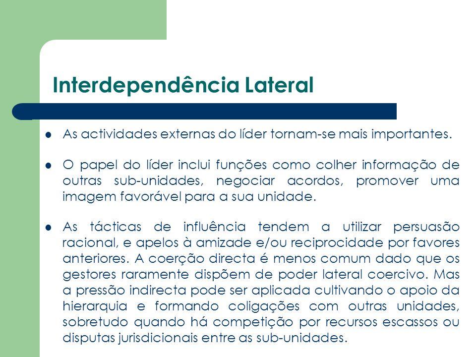 Interdependência Lateral