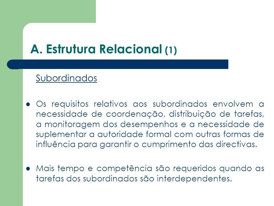 A. Estrutura Relacional (1)