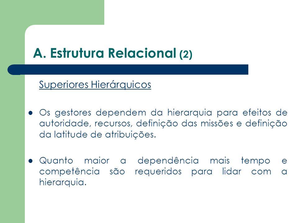 A. Estrutura Relacional (2)