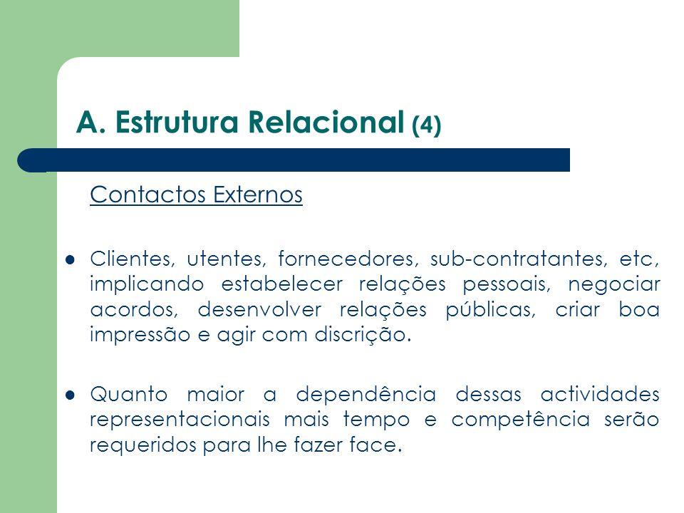 A. Estrutura Relacional (4)