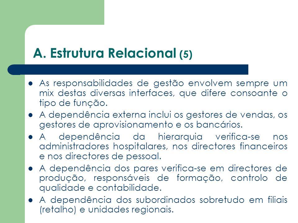 A. Estrutura Relacional (5)