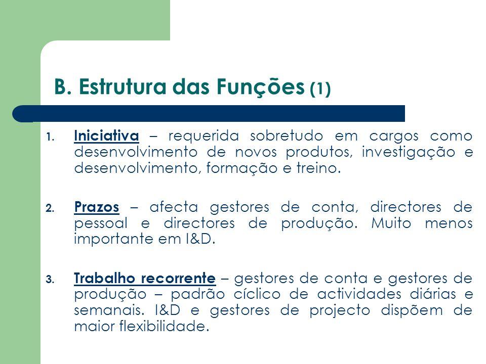 B. Estrutura das Funções (1)