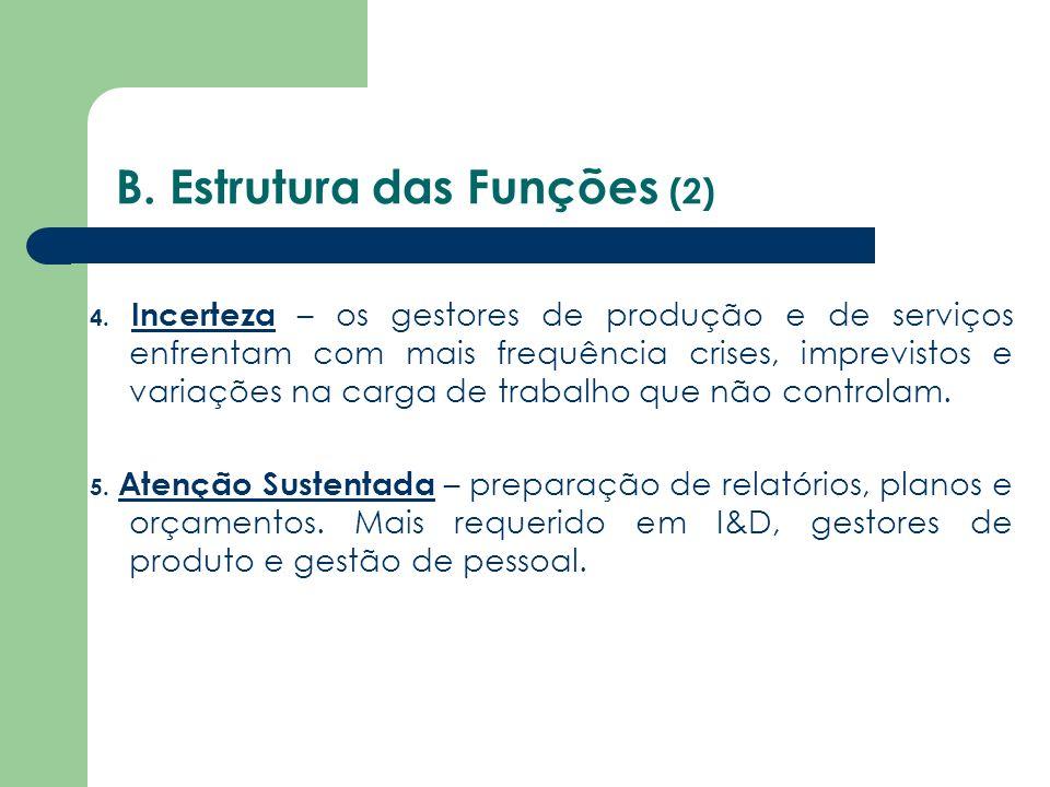 B. Estrutura das Funções (2)