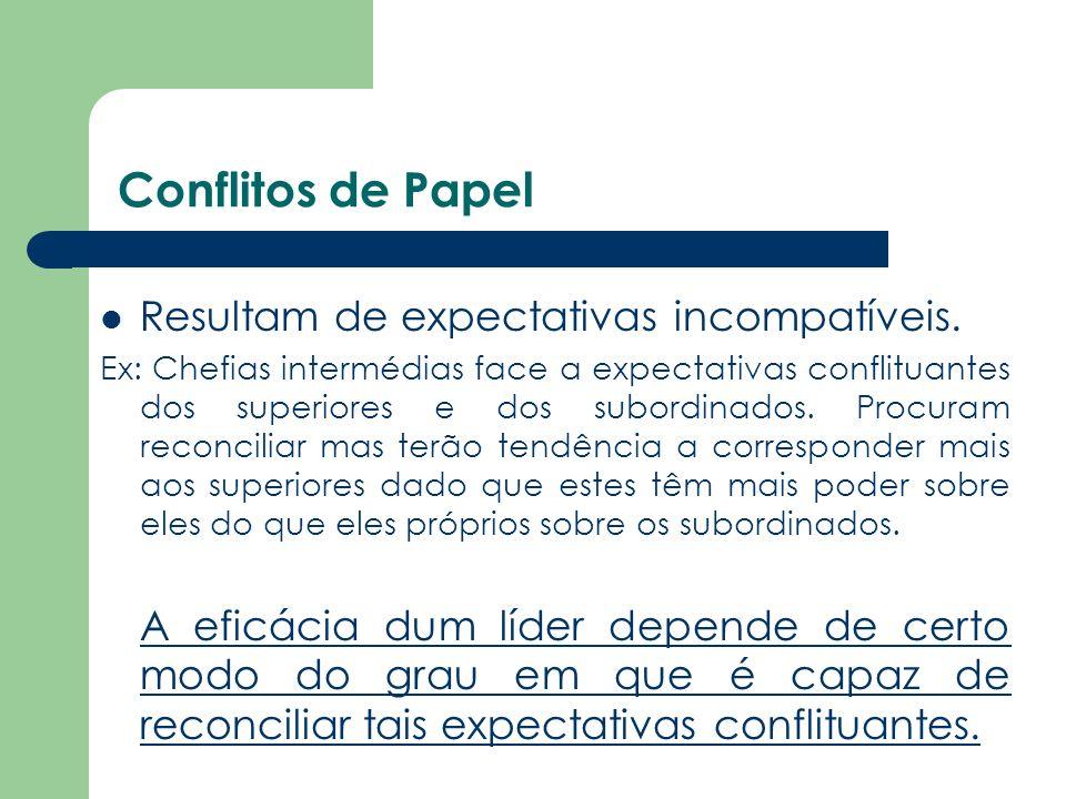 Conflitos de Papel Resultam de expectativas incompatíveis.
