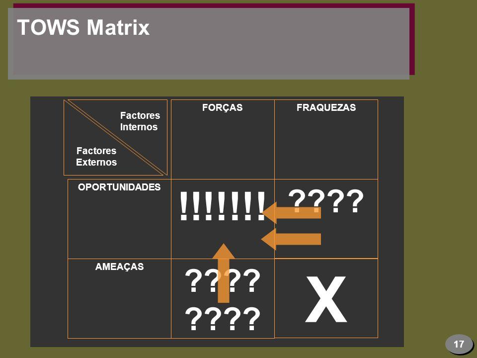 X !!!!!!! TOWS Matrix Factores Externos FORÇAS