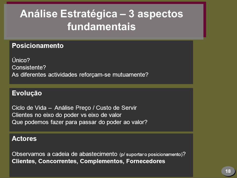 Análise Estratégica – 3 aspectos fundamentais