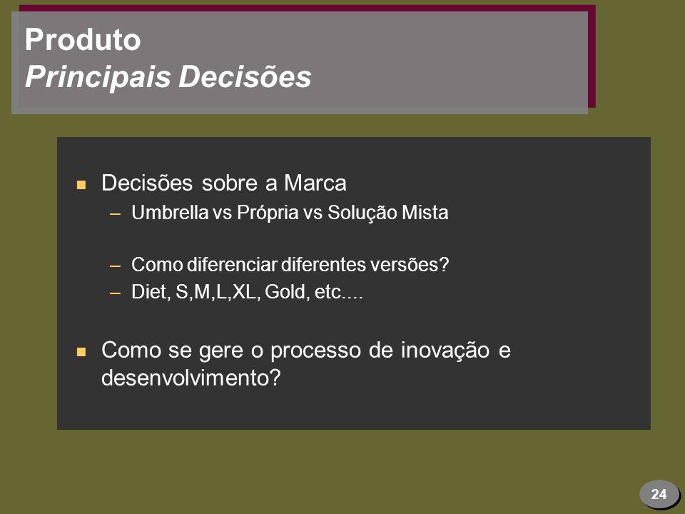 Produto Principais Decisões