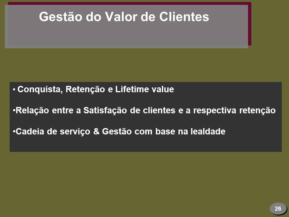 Gestão do Valor de Clientes