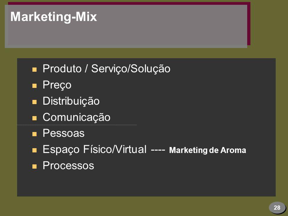Marketing-Mix Produto / Serviço/Solução Preço Distribuição Comunicação