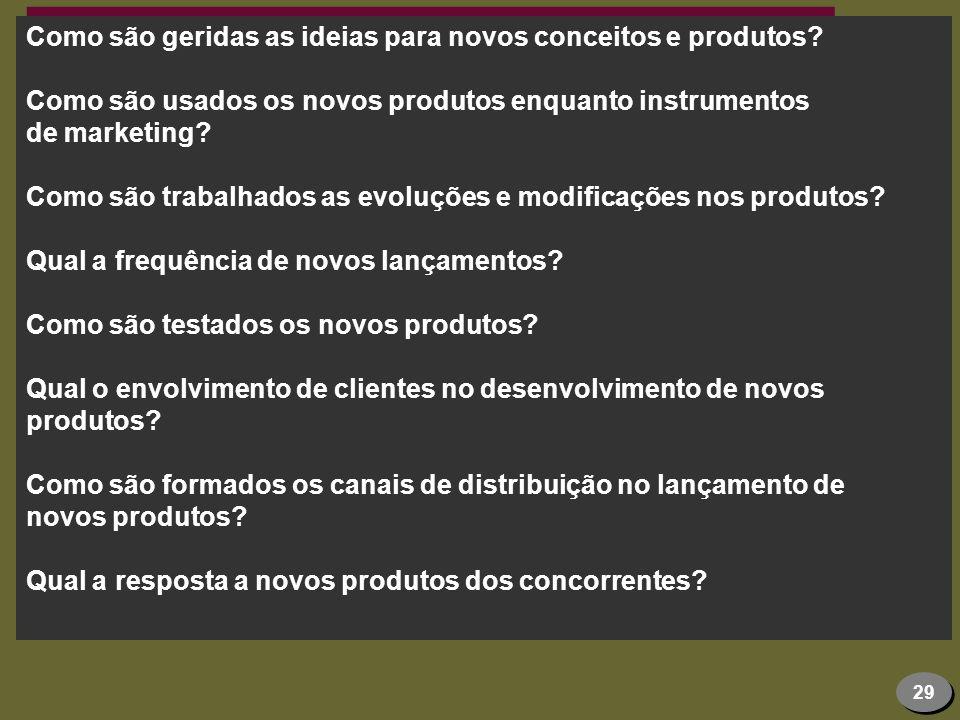 Como são geridas as ideias para novos conceitos e produtos
