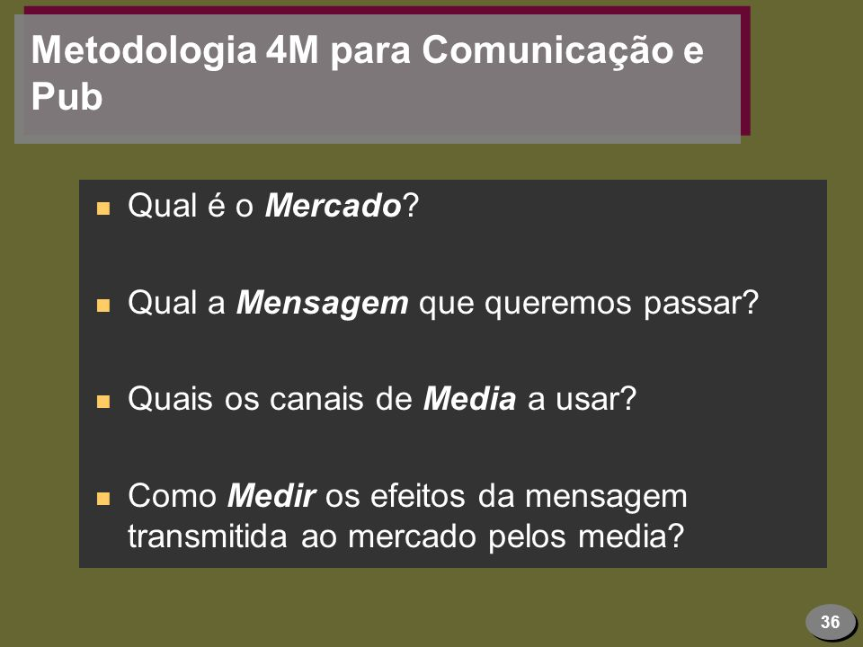 Metodologia 4M para Comunicação e Pub