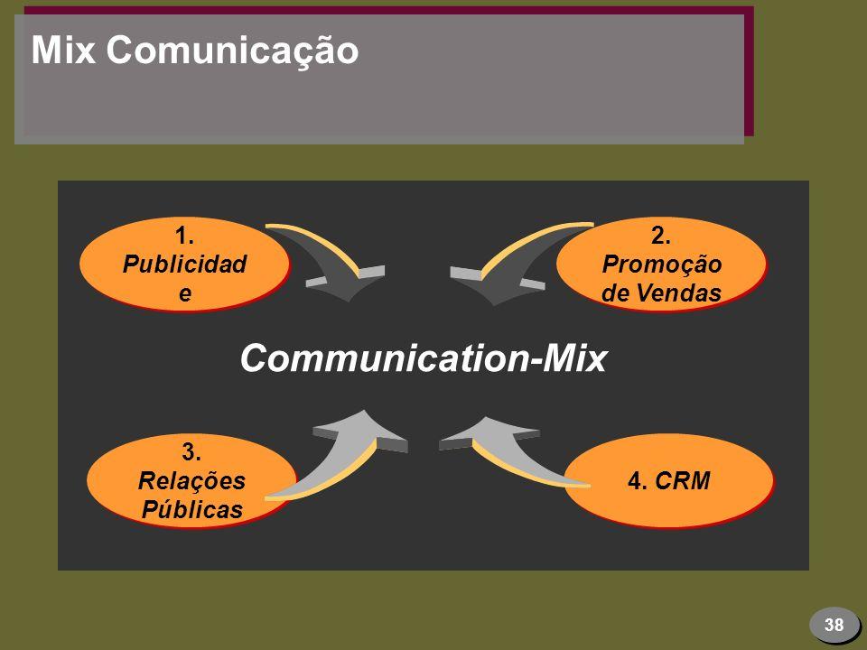 Mix Comunicação Communication-Mix 1. Publicidade 2. Promoção de Vendas