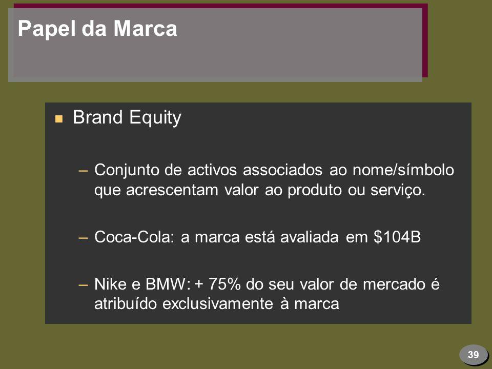 Papel da Marca Brand Equity