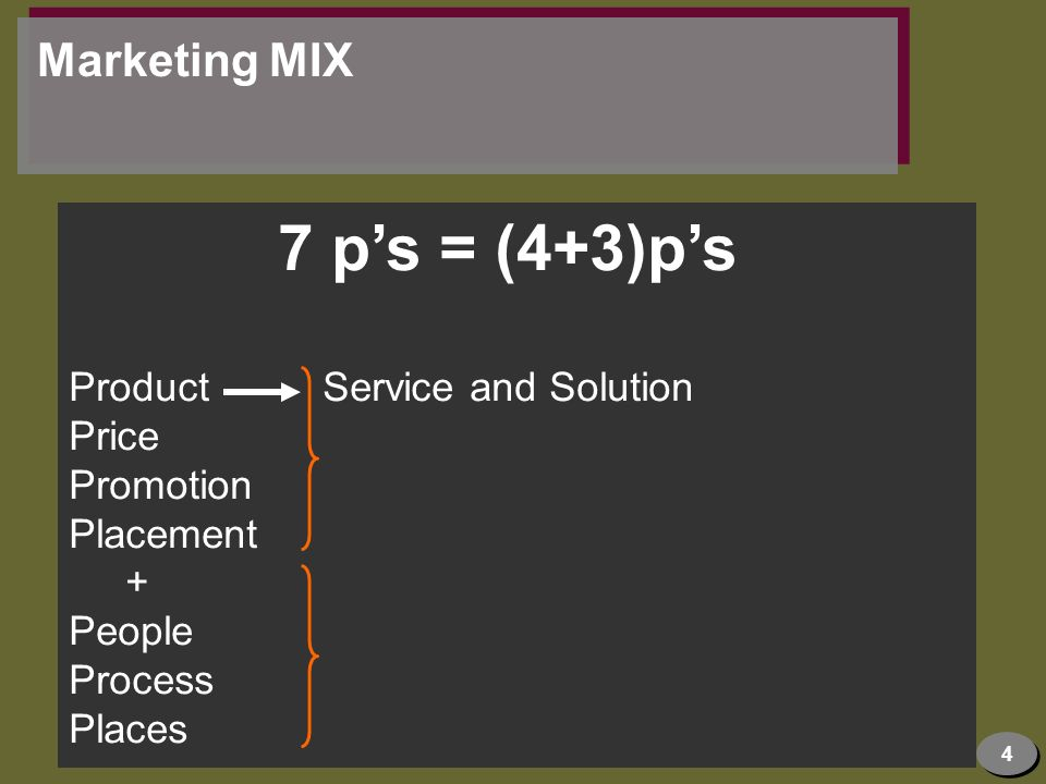 7 p's = (4+3)p's Marketing MIX Product Service and Solution Price