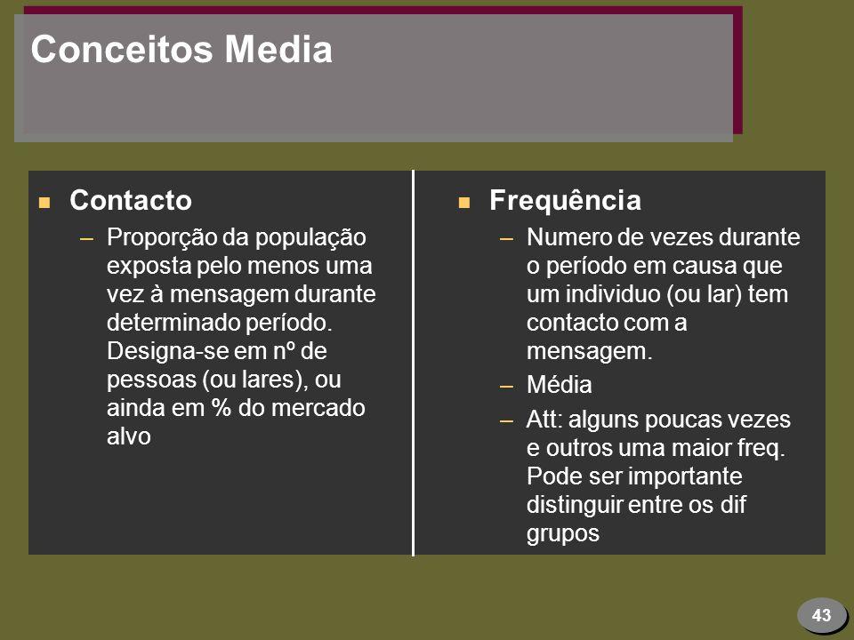 Conceitos Media Contacto Frequência