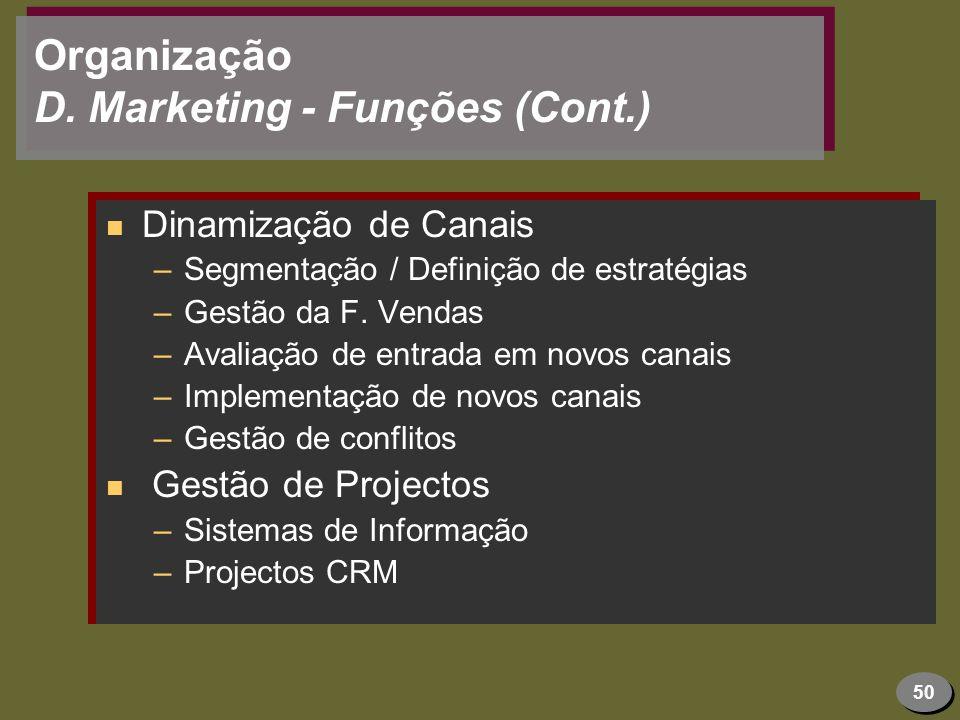Organização D. Marketing - Funções (Cont.)