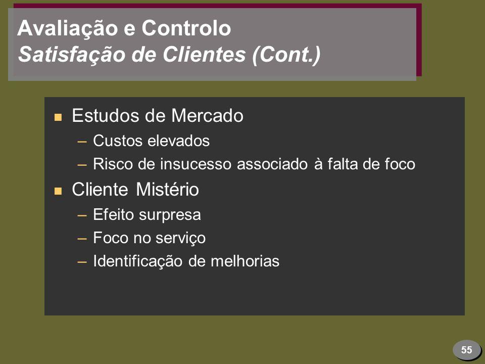 Avaliação e Controlo Satisfação de Clientes (Cont.)