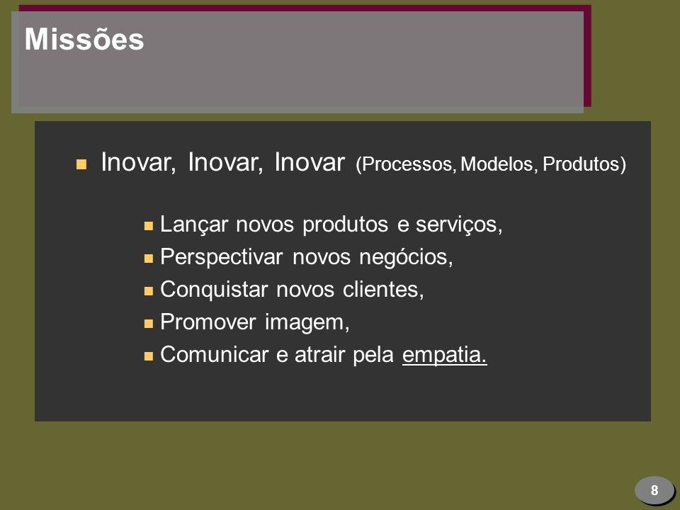 Missões Inovar, Inovar, Inovar (Processos, Modelos, Produtos)