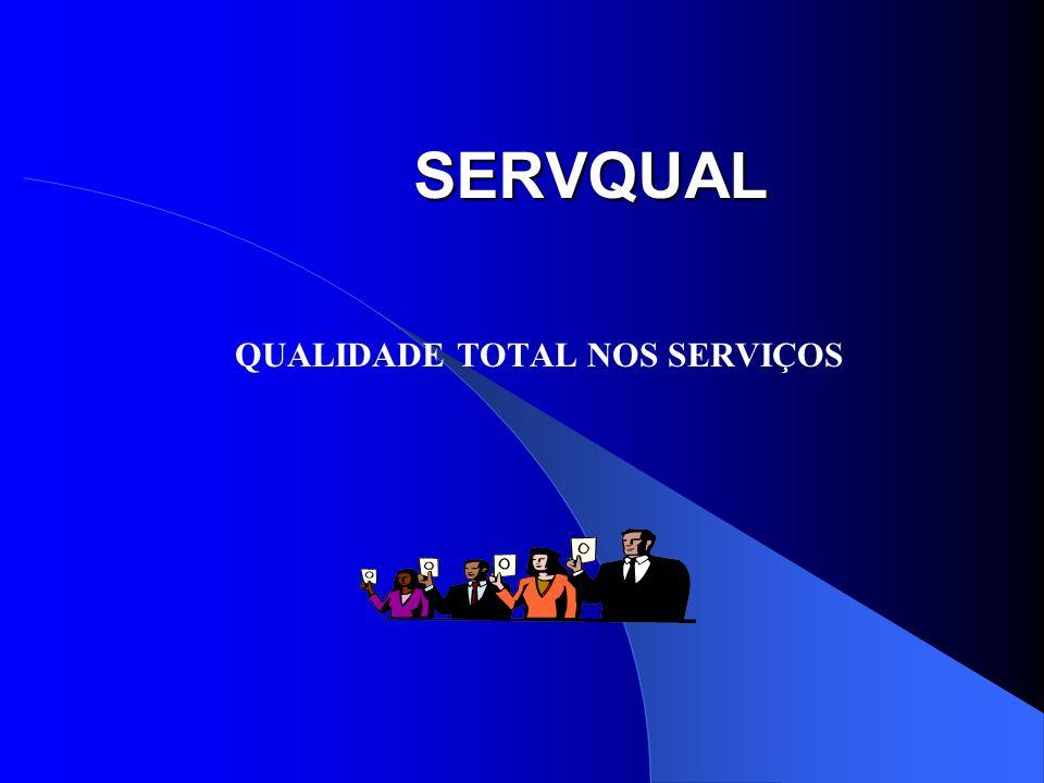 QUALIDADE TOTAL NOS SERVIÇOS