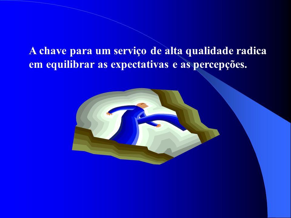A chave para um serviço de alta qualidade radica em equilibrar as expectativas e as percepções.