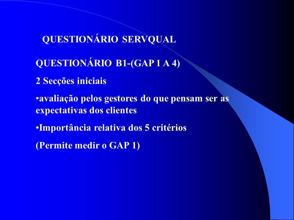 QUESTIONÁRIO SERVQUAL