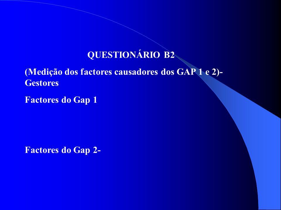 QUESTIONÁRIO B2 (Medição dos factores causadores dos GAP 1 e 2)- Gestores.