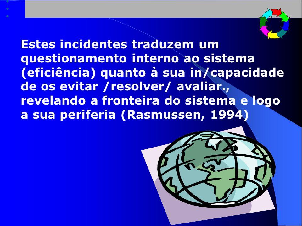 Estes incidentes traduzem um questionamento interno ao sistema (eficiência) quanto à sua in/capacidade de os evitar /resolver/ avaliar., revelando a fronteira do sistema e logo a sua periferia (Rasmussen, 1994)