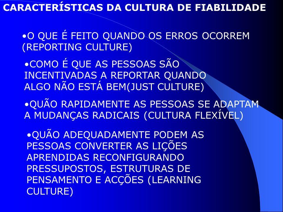 CARACTERÍSTICAS DA CULTURA DE FIABILIDADE