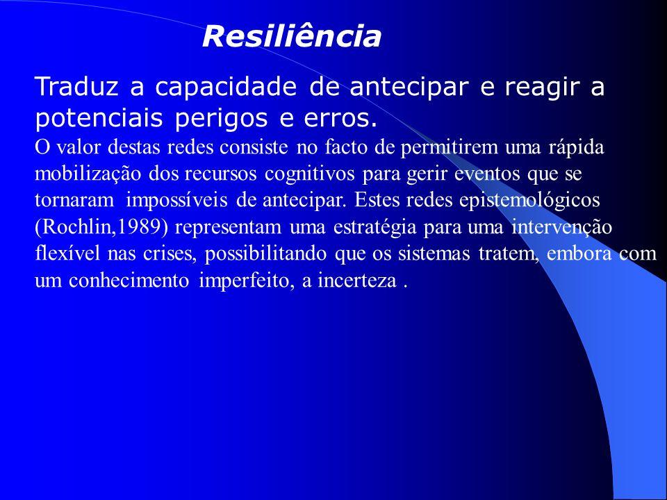 Resiliência Traduz a capacidade de antecipar e reagir a potenciais perigos e erros.