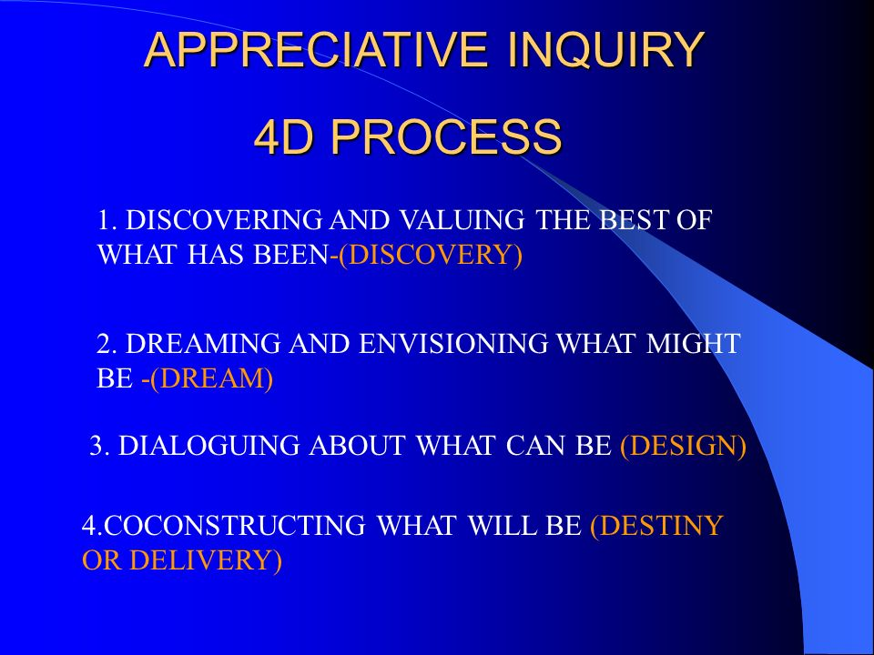APPRECIATIVE INQUIRY 4D PROCESS
