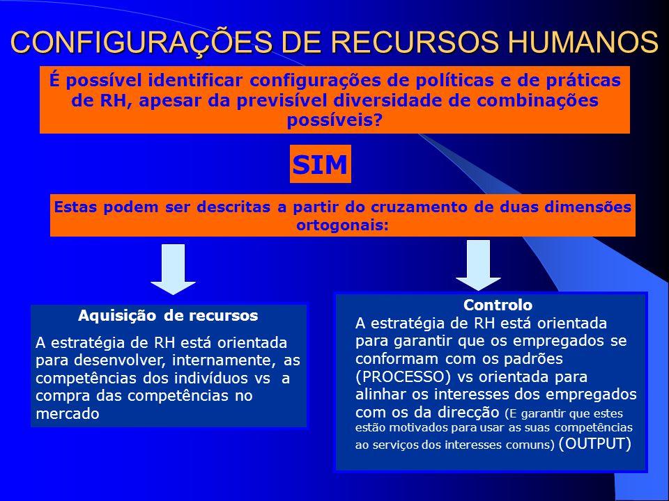 CONFIGURAÇÕES DE RECURSOS HUMANOS