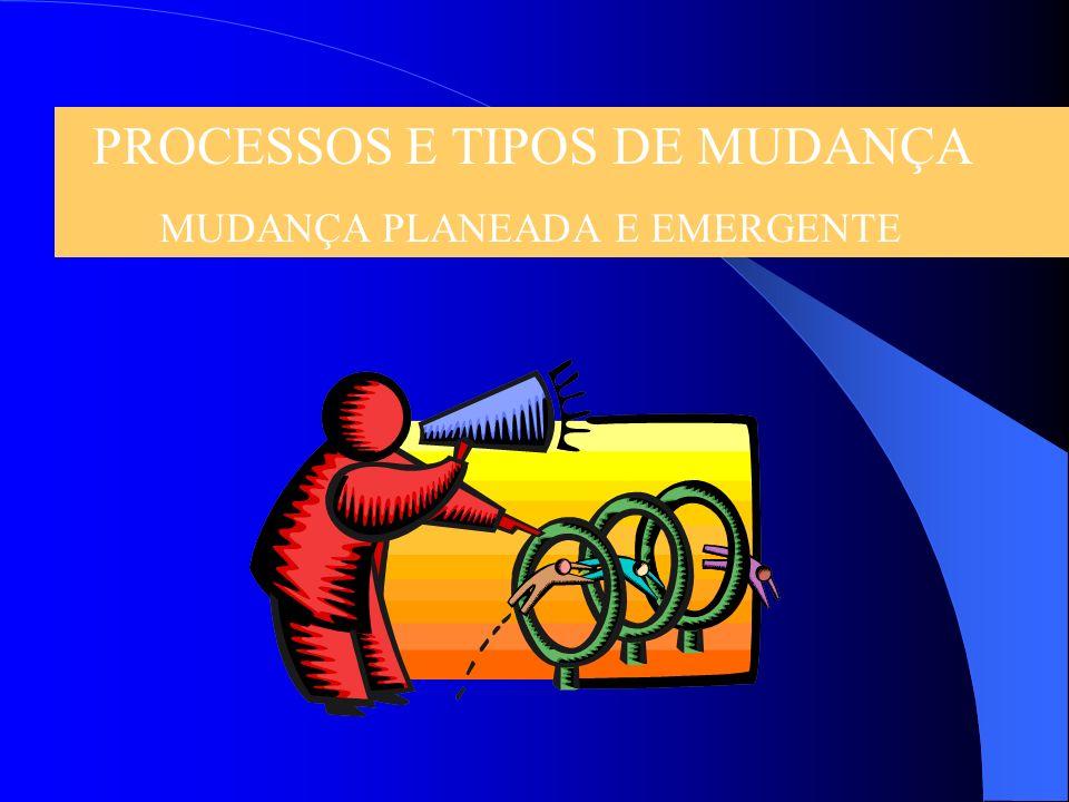 PROCESSOS E TIPOS DE MUDANÇA