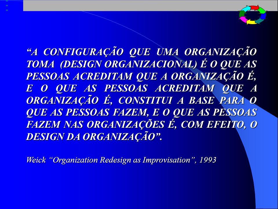 A CONFIGURAÇÃO QUE UMA ORGANIZAÇÃO TOMA (DESIGN ORGANIZACIONAL) É O QUE AS PESSOAS ACREDITAM QUE A ORGANIZAÇÃO É, E O QUE AS PESSOAS ACREDITAM QUE A ORGANIZAÇÃO É, CONSTITUI A BASE PARA O QUE AS PESSOAS FAZEM, E O QUE AS PESSOAS FAZEM NAS ORGANIZAÇÕES É, COM EFEITO, O DESIGN DA ORGANIZAÇÃO .