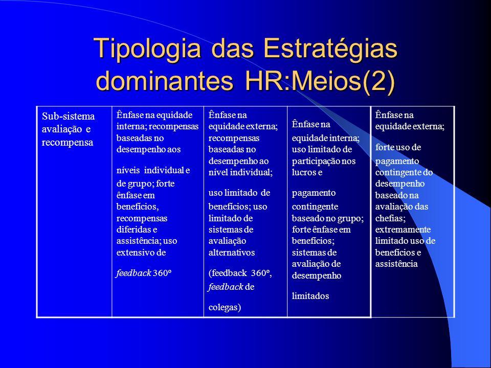 Tipologia das Estratégias dominantes HR:Meios(2)