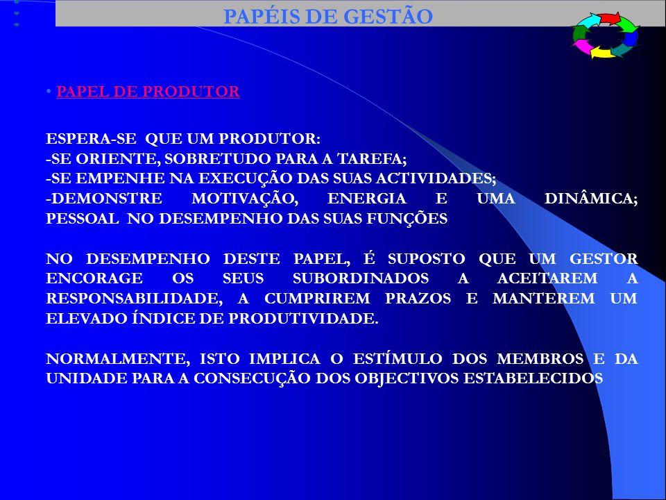 PAPÉIS DE GESTÃO PAPEL DE PRODUTOR ESPERA-SE QUE UM PRODUTOR: