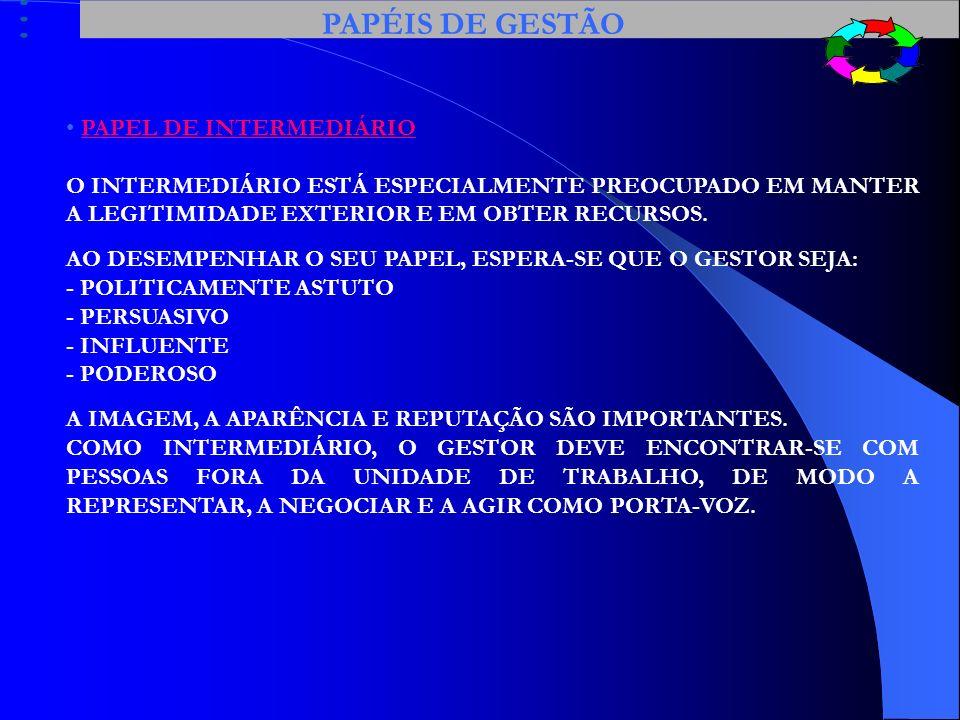 PAPÉIS DE GESTÃO PAPEL DE INTERMEDIÁRIO