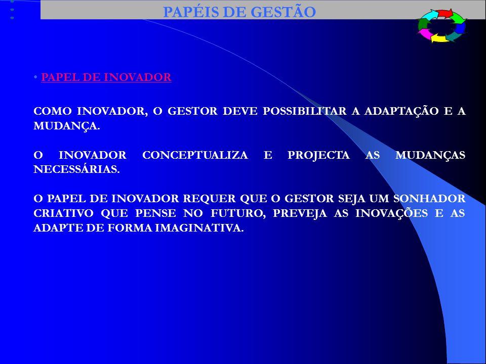 PAPÉIS DE GESTÃO PAPEL DE INOVADOR