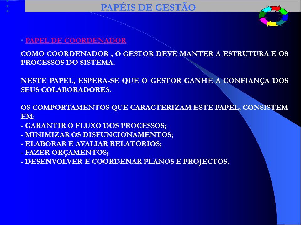 PAPÉIS DE GESTÃO PAPEL DE COORDENADOR
