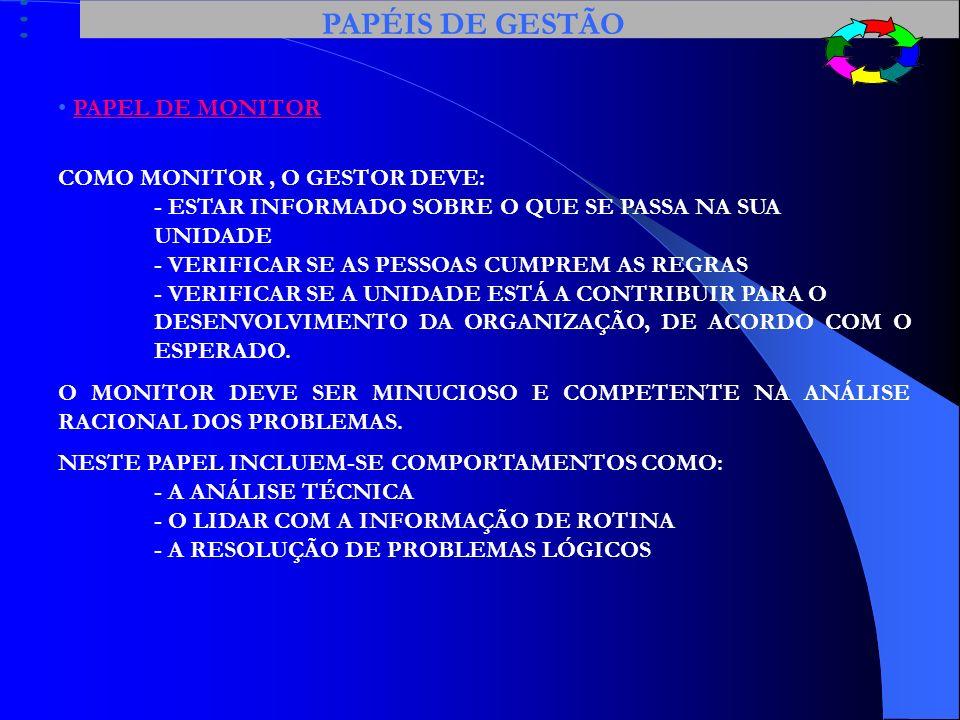 PAPÉIS DE GESTÃO PAPEL DE MONITOR COMO MONITOR , O GESTOR DEVE: