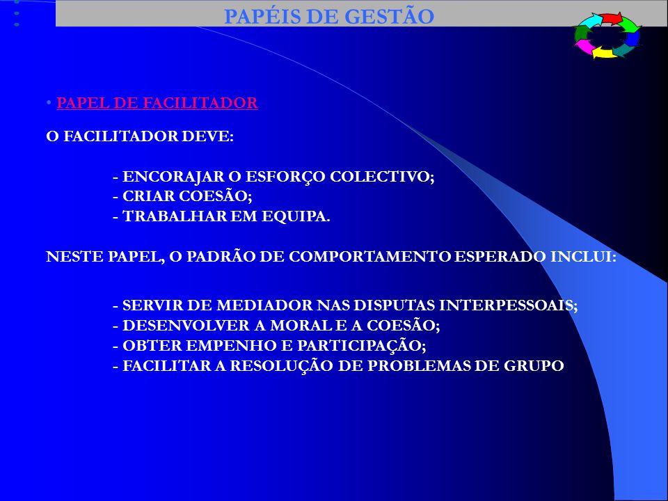 PAPÉIS DE GESTÃO PAPEL DE FACILITADOR O FACILITADOR DEVE: