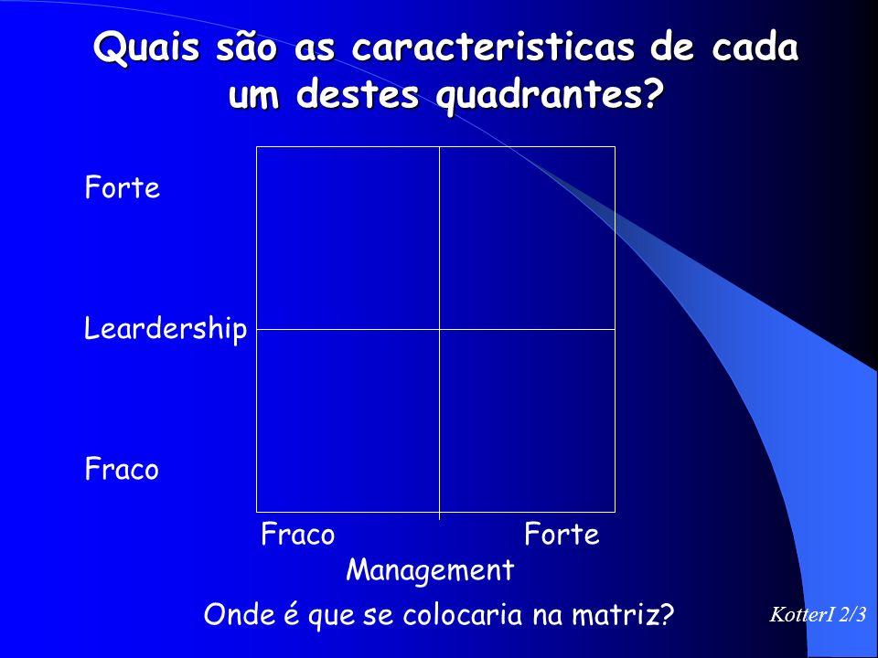 Quais são as caracteristicas de cada um destes quadrantes