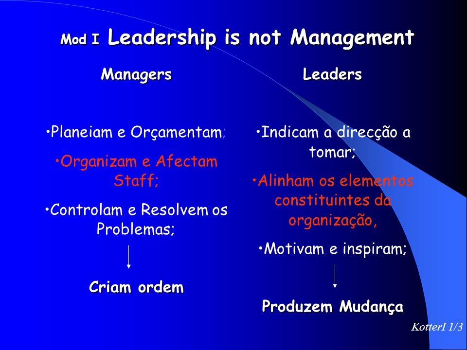 Mod I Leadership is not Management