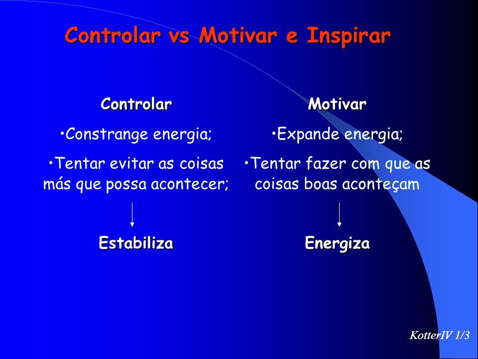 Controlar vs Motivar e Inspirar