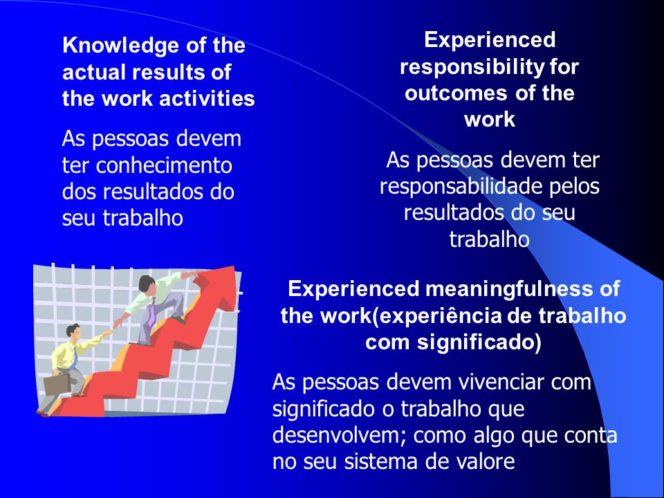 Experienced responsibility for outcomes of the work