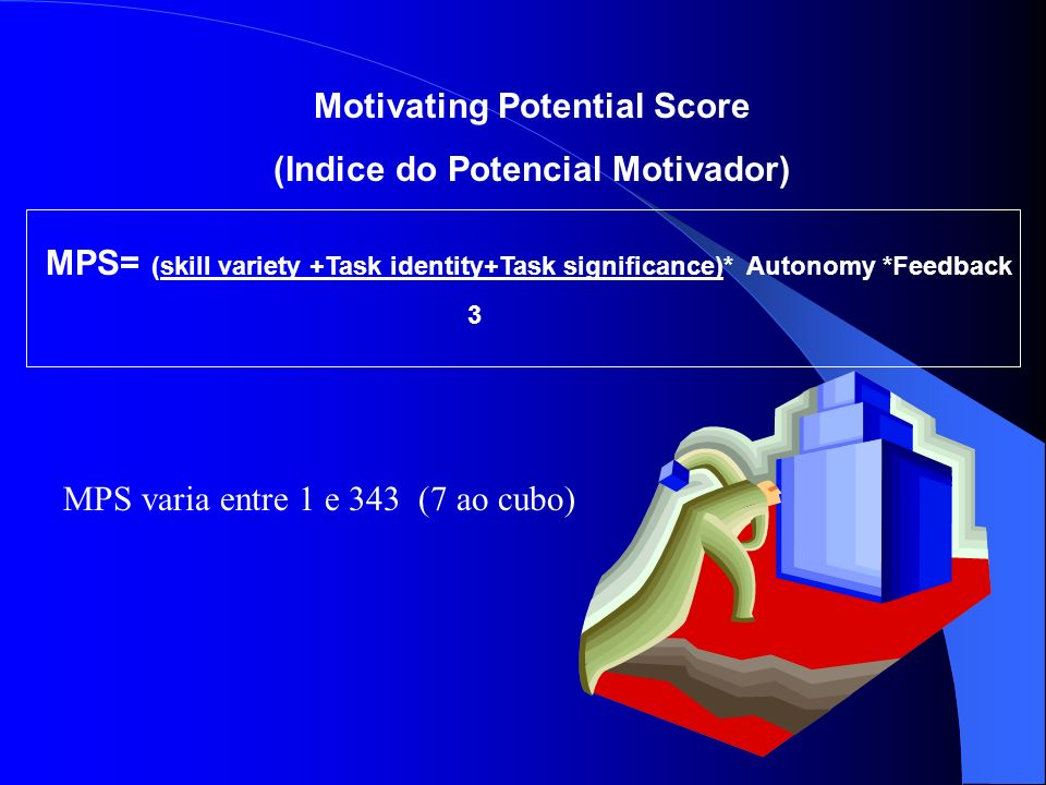 Motivating Potential Score (Indice do Potencial Motivador)