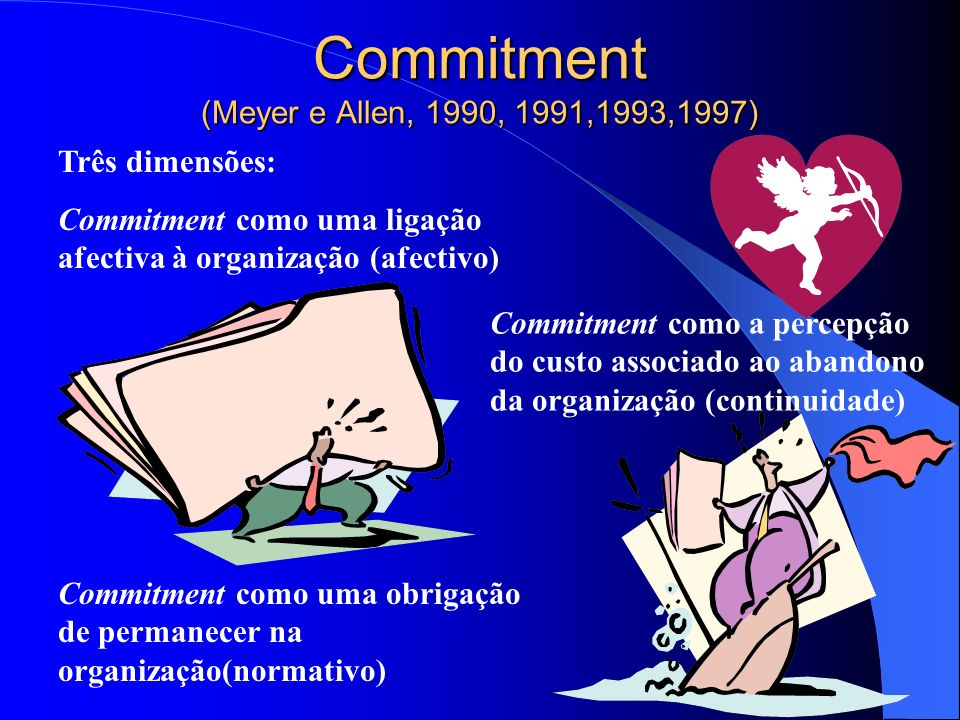 Commitment (Meyer e Allen, 1990, 1991,1993,1997)