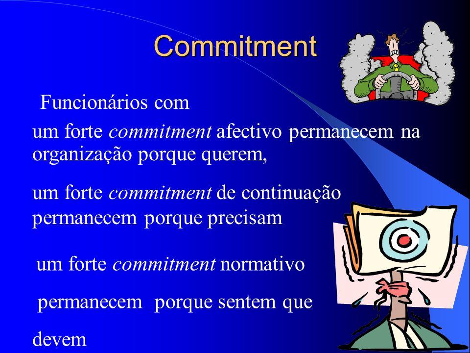 Commitment Funcionários com