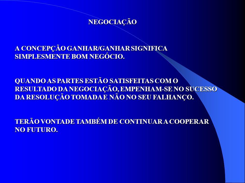NEGOCIAÇÃO A CONCEPÇÃO GANHAR/GANHAR SIGNIFICA SIMPLESMENTE BOM NEGÓCIO.