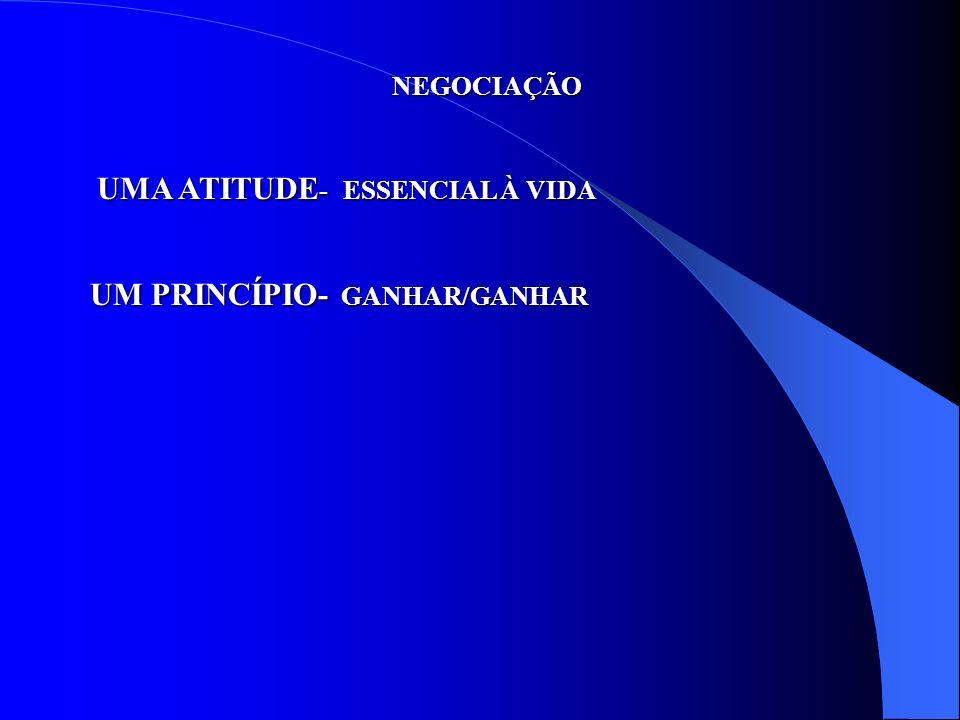 UM PRINCÍPIO- GANHAR/GANHAR