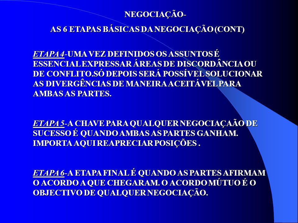 NEGOCIAÇÃO- AS 6 ETAPAS BÁSICAS DA NEGOCIAÇÃO (CONT)